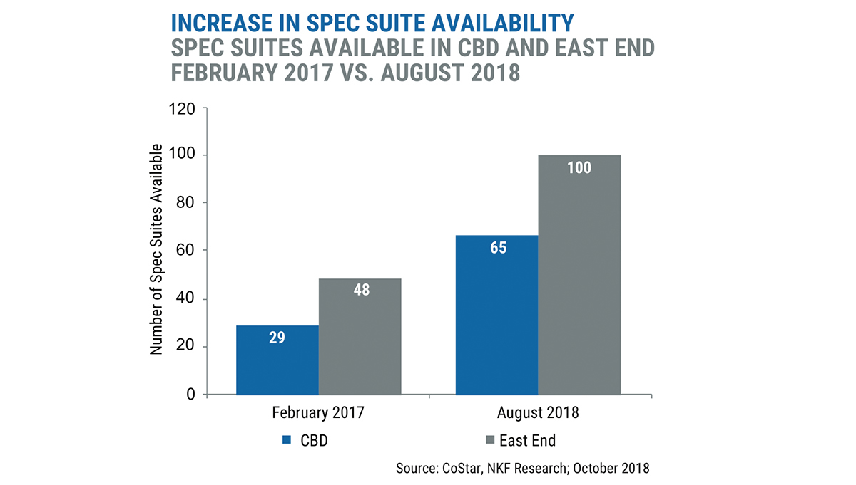 INCREASE IN SPEC SUITE AVAILABILITY